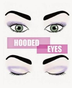 Dearly beloved…….   It's another episode of 'Beauty talk', and today, we'll be talking about hooded eyes.   How many of you have hooded eye...