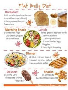 Meal plan idea