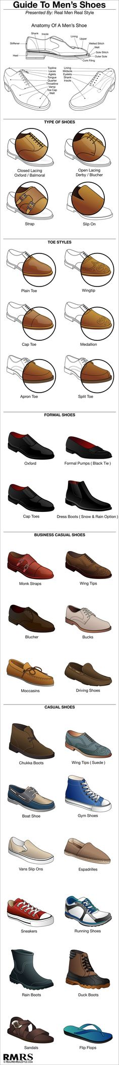 Guide To Mens Shoes                                                                                                                                                                                 More