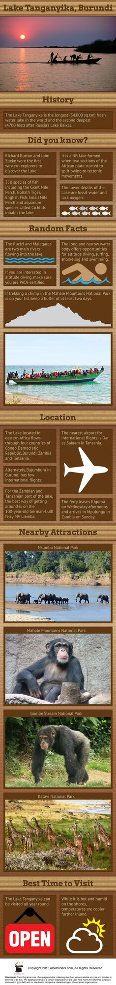Infographic showing facts and information about Lake Tanganyika. This shows comprehensive details about this place