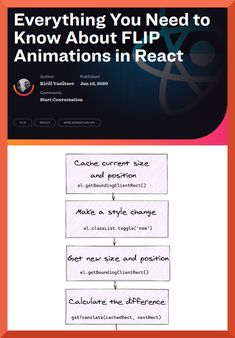 In this article, Kirill Vasiltsov takes a look at the intersection of using the WAAPI, FLIP animations and integrating all that into React.