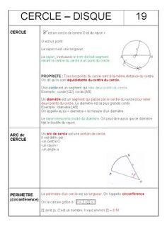Cercle - Disque - Dix Sur Dys