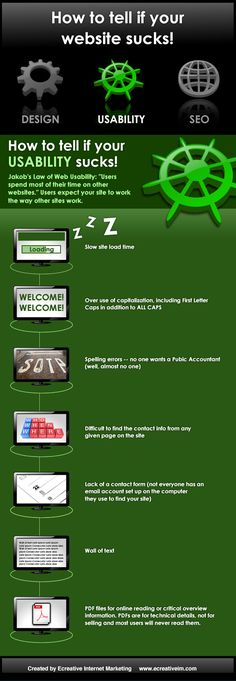 We here at Ecreative Internet Marketing have just completed putting together another infographic that we're excited to share. The How to Tell if You