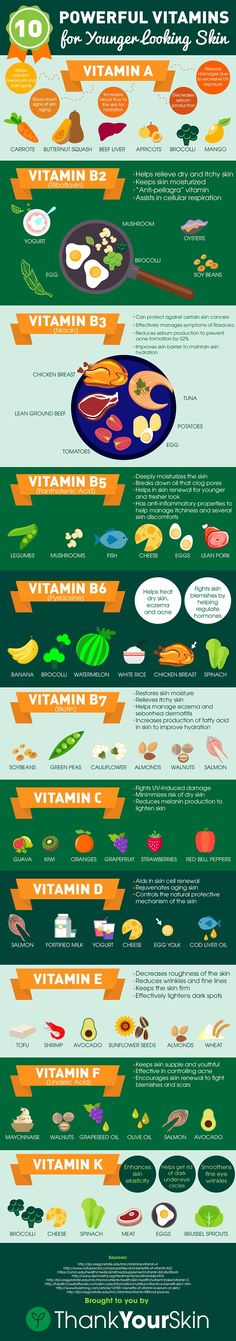 You slather on creams, serums, and tonics that promise anti-aging benefits. But truth is, nothing is going to keep you looking young and fresh like what you're putting in your body. Here are 10 powerful vitamins that can fight aging skin. Source:http://www.thankyourskin.com/