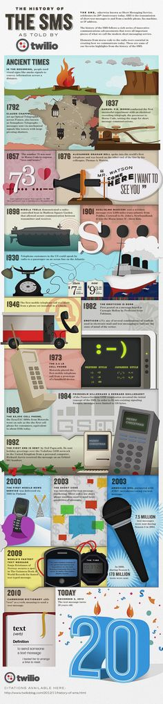 The text message just turned 20. Take a look back at how it go to where it is today. #timeline #infographic