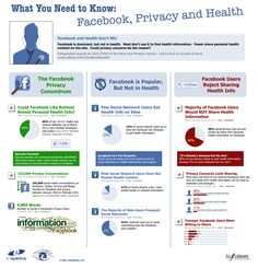 What you need to know: Facebook, privacy and health #hcsm #hcsmeu #infographic