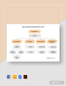 Instantly Download Free Small Non Profit Organizational Chart Template, Sample & Example in Microsoft Word (DOC), Apple Pages, Google Docs, PDF Format. Available in A4 & US Letter Sizes. Quickly Customize. Easily Editable & Printable.