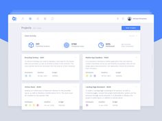 Dashboard Project Management - Projects