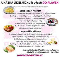 Healthy Life, Food And Drink, Health Fitness, Recipes, Diet, Healthy Living, Food Recipes, Rezepte, Health And Fitness