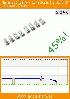 Hama 00043948 - Conectores F macho (8 unidades, 7 mm) (Accesorio). Baja 45%! Precio actual 5,24 €, el precio anterior fue de 9,61 €. https://www.adquisitio.es/hama/00043948-conectores-f