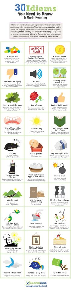 30 Idioms You Need to Know & Their Meaning (Infographic) - - 30 Idioms You Need to Know & Their Meaning (Infographic) idiom 30 Redewendungen, die Sie kennen müssen und deren Bedeutung (Infografik) English Writing, English Words, English Grammar, Teaching English, English Language Arts, German Language, Japanese Language, Teaching Spanish, Spanish Language