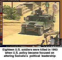 Operation Restore Hope/ Battle of Mogadishu 1993; U.S. Troops in Somalia. Source=http://www.cnn.com