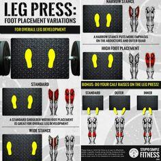 LEGS PRESS / TIPS LEGS