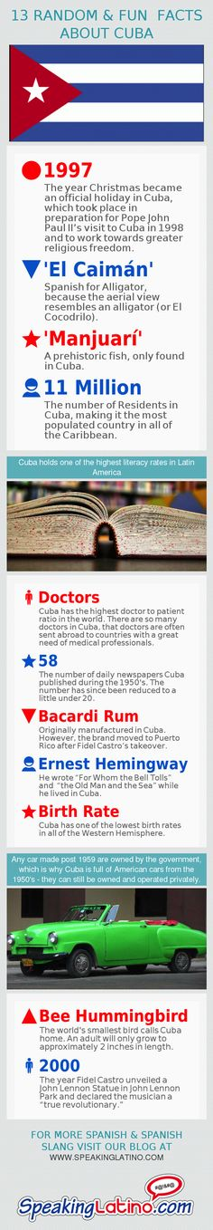 #Infographic: 13 Random Fun Facts About Cuba | A list of random fun facts about Cuba that you may not know. Cuba has plenty of other interesting facts that have nothing to do with the Castro family or a tumultuous political past. #Cuba via http://www.speakinglatino.com/13-random-fun-facts-about-cuba/