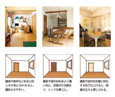 床合わせ壁合わせの説明画像 Tidy Up, Building A House, House Design, Architecture, Wallpaper, Storage, Interior, Table, Room