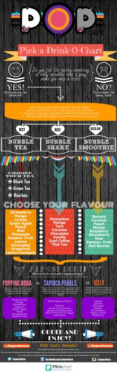 How to make Bubble Tea? Use our Pick-a-drink-o-chart for Pop Cafe. A handy little info graphic to help you choose your bubble tea, bubble shake or bubble smoothie at Pop Cafe! Yum!