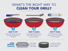 """Steven Raichlen shares the """"end-all-and-be-all"""" of grill-cleaning instruction. Cleaning Hacks, Grill Cleaning, Steven Raichlen, Grill Brush, Clean Grill, Good Foods To Eat, Spring Cleaning, Housekeeping, Keep It Cleaner"""