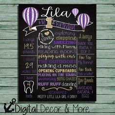 Birthday Chalkboard Style Poster | Hot Air Balloons | Girls Birthday Poster | Use For Any Age | Chalkboard Printable | Digital File