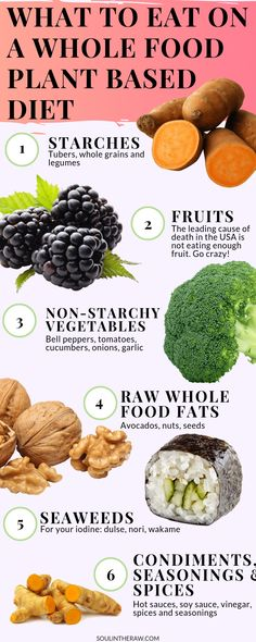 What to eat on a whole food, plant based diet: if you've heard about the incredible health benefits of a whole food plant based diet and have been wanting to transition, but are super confused about what it actually includes (aka, what you can and ca Diet And Nutrition, Medditeranean Diet, Sport Nutrition, Health Diet, Holistic Nutrition, Nutrition Guide, Plant Based Nutrition, Paleo Diet, Paleo Food