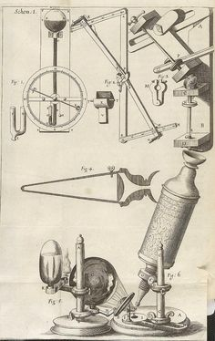Public Domain Images: Antique Microscopes