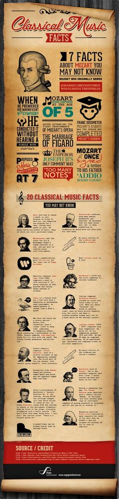27 Interesting Classical Music Facts [Infographic] at Sage Gateshead