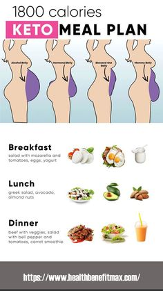 "Keto Diet Meal Plan and Menu for Beginners Weight Loss I have to tell you about this Ketogenic Diet, or as you may have heard of it ""The Keto Diet"". Committing to a keto diet meal plan can help solve no end of problems and Ketogenic Diet Meal Plan, Ketogenic Diet For Beginners, Keto Meal Plan, Diet Meal Plans, Meal Prep, Good Diet Plans, Keto Diet For Dummies, Beginners Diet, Diet Food List"