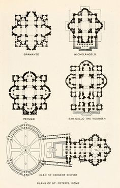 archimaps:Various plans of St. Peter's, Vatican