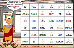 http://www.greatmathsgames.com/roman_numerals/roman_numerals_game.htm