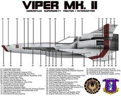 Image result for viper mk v