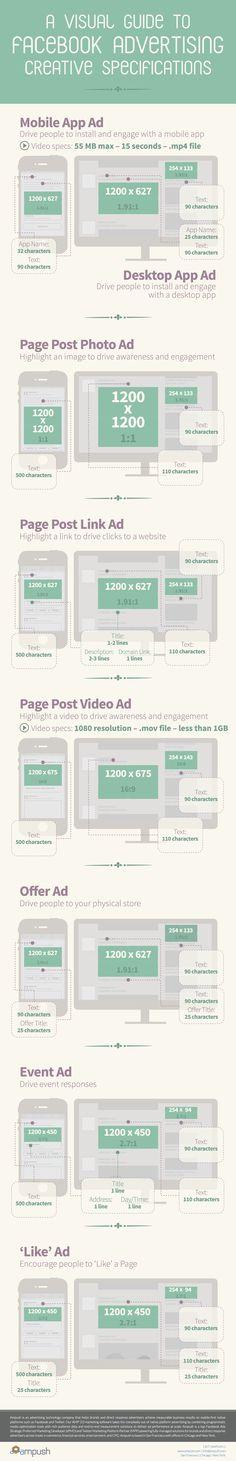 Infografía: una guía visual de las medidas para publicar avisos en #Facebook