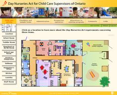 Day Nurseries Act for Child care Supervisors - Help Kindergarten Classroom Layout, Preschool Layout, Kindergarten Design, Preschool Classroom, Preschool Ideas, School Floor Plan, School Plan, Daycare Rooms, Home Daycare