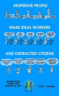 Desperate people make ideal workers and distracted citizens \\ popthirdworld