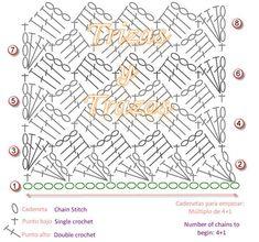 Bolso Prada de ganchillo /Crochet Prada bag | Trizas y Trazos