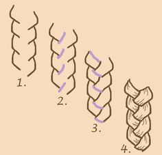 How to Draw Realistic Braids | Croquis: Fashion Sketches, Part II