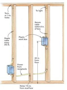 How to Wire a Switch Box