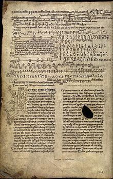 """Auraicept na n-Éces (""""the scholars' primer"""") is claimed as a 7th century work of Irish grammarians, written by a scholar named Longarad."""