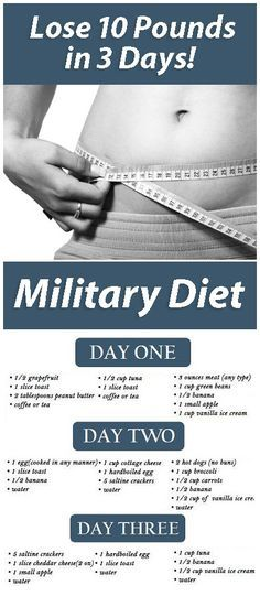 Military Diet Lose 10 Pounds in 3 Days The original Military Diet was developed in 2007 and numerous people around the world have used it to lose weight. Even though they