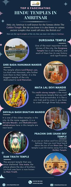 Top 6 Fascinating Hindu Temples in Amritsar Golden Temple, Hindu Temple, Amritsar, Temples, Tourism, Infographic, Shades, Culture, Popular