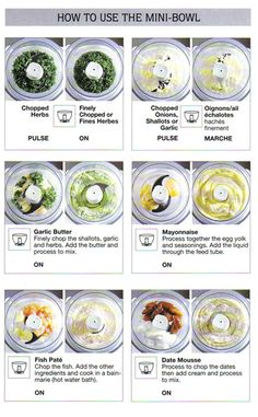 How To Use Magimix Bowls