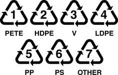 Выбирая воду в пластиковых бутылках, а также покупая различные продукты или напитки в пластиковой упаковке, обязательно обратите внимание на дно бутылки или…