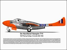 More About the SAAF De Havilland Vampires Vampire variants (SAAF planes in bold) Links to other sites and pages in blue Pro. Ww2 Aircraft, Military Aircraft, De Havilland Vampire, Aircraft Painting, Color Profile, Aviation Art, Model Airplanes, Wwii, Air Force