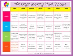 Weekly Weight Log | Best Weight Loss Meal Plan - Part 2