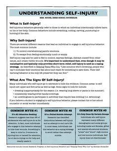 Understanding Self-Injury | Mrs. House's School Counseling Blog