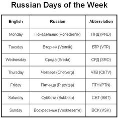 Days of the week from eastcheap.org
