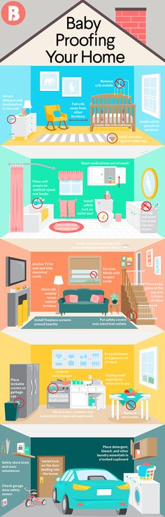 Baby may not be crawling yet, but she could still encounter some hazards. Learn how to baby proof room by room with our ultimate baby proofing checklist.