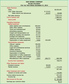 Business Income Statement  Download This Business Profit And Loss