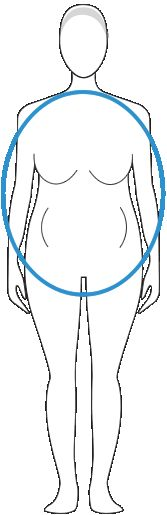 лимфатический тип фигуры