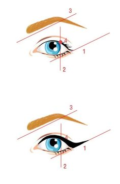 how to draw symmetrical eyeliner