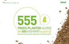 Single page Infographic - Vineland Annual Report 2013 Research Projects, Trees To Plant, Branding Design, Type Illustration, Infographics, Tree Planting, Info Graphics, Brand Design, Corporate Design