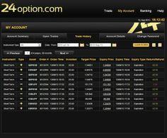 Binary Options Trading Signals |